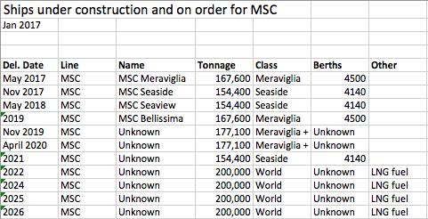 msc-newbuilds