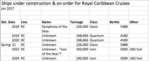 royal-caribbean-newbuilds